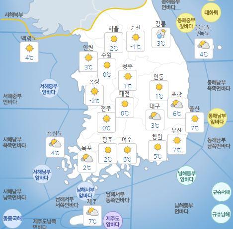 기상청 발표 오늘의 날씨, 내일 날씨, 주말 날씨, 일출 시간, 일몰 시간-현재 중부지방 맑고, 남부지방 구름…내일 독도 일출시간 06시 03분, 내일 아침 강원동해안, 경북북부동해안 비 오는 곳